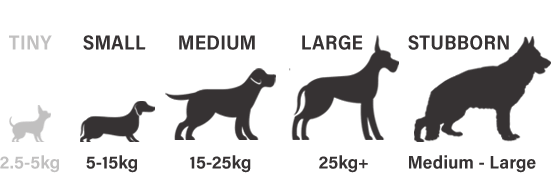 Suitable for small, medium, large and stubborn dogs