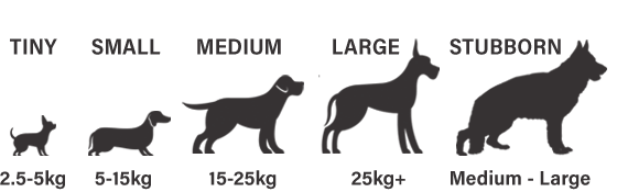 Suitable for tiny, small, medium, large and stubborn dogs